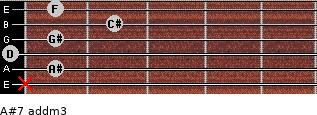 A#7 add(m3) for guitar on frets x, 1, 0, 1, 2, 1