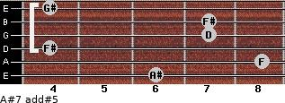 A#7 add(#5) for guitar on frets 6, 8, 4, 7, 7, 4