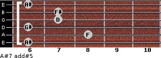 A#7 add(#5) for guitar on frets 6, 8, 6, 7, 7, 6