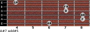 A#7 add(#5) for guitar on frets 6, 8, 8, 7, 7, 4