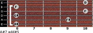 A#7 add(#5) for guitar on frets 6, 9, 6, 10, 6, 10