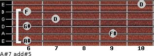 A#7 add(#5) for guitar on frets 6, 9, 6, 7, 6, 10