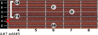 A#7 add(#5) for guitar on frets 6, x, 4, 7, 6, 4