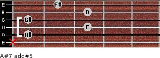 A#7 add(#5) for guitar on frets x, 1, 3, 1, 3, 2