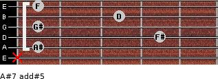 A#7 add(#5) for guitar on frets x, 1, 4, 1, 3, 1