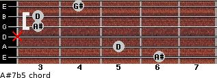 A#7b5 for guitar on frets 6, 5, x, 3, 3, 4