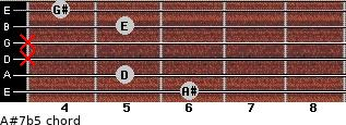 A#7(b5) for guitar on frets 6, 5, x, x, 5, 4