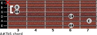 A#7(b5) for guitar on frets 6, 7, 6, 3, 3, x