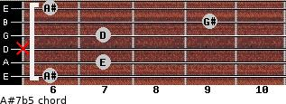 A#7b5 for guitar on frets 6, 7, x, 7, 9, 6