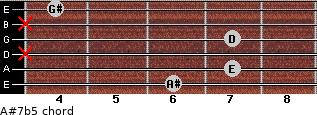 A#7(b5) for guitar on frets 6, 7, x, 7, x, 4