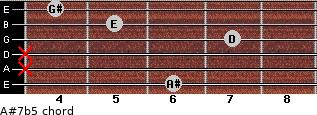 A#7(b5) for guitar on frets 6, x, x, 7, 5, 4