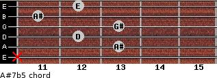 A#7b5 for guitar on frets x, 13, 12, 13, 11, 12