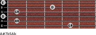 A#7b5/Ab for guitar on frets 4, 1, 0, 1, 3, 0