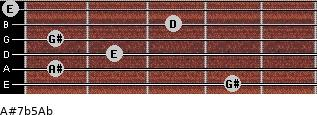 A#7b5/Ab for guitar on frets 4, 1, 2, 1, 3, 0