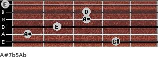 A#7b5/Ab for guitar on frets 4, 1, 2, 3, 3, 0