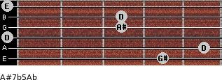 A#7b5/Ab for guitar on frets 4, 5, 0, 3, 3, 0