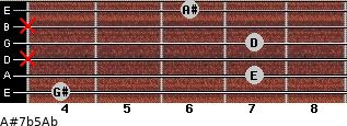 A#7b5/Ab for guitar on frets 4, 7, x, 7, x, 6