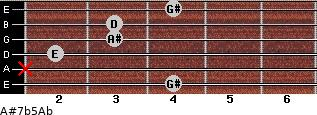 A#7b5/Ab for guitar on frets 4, x, 2, 3, 3, 4