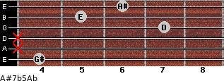 A#7b5/Ab for guitar on frets 4, x, x, 7, 5, 6