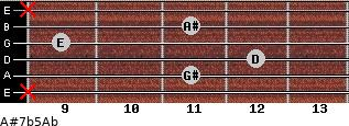 A#7b5/Ab for guitar on frets x, 11, 12, 9, 11, x