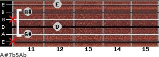 A#7b5/Ab for guitar on frets x, 11, 12, x, 11, 12