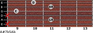 A#7b5/Ab for guitar on frets x, 11, x, 9, 11, 10