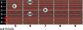 A#7b5/Ab for guitar on frets x, x, 6, 7, 5, 6