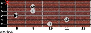 A#7b5/D for guitar on frets 10, 11, 8, 9, 9, x