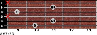 A#7b5/D for guitar on frets 10, 11, x, 9, 11, x