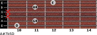 A#7b5/D for guitar on frets 10, 11, x, x, 11, 12