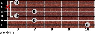 A#7b5/D for guitar on frets 10, 7, 6, 7, x, 6