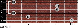 A#7b5/D for guitar on frets 10, 7, 6, 9, 9, 6