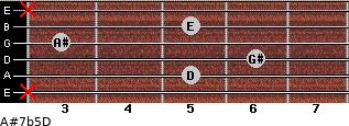 A#7b5/D for guitar on frets x, 5, 6, 3, 5, x