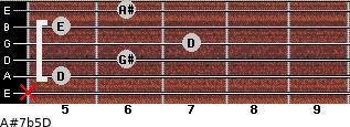 A#7b5/D for guitar on frets x, 5, 6, 7, 5, 6