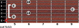 A#7b5/D for guitar on frets x, 5, 6, 9, 5, 6
