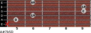 A#7b5/D for guitar on frets x, 5, 6, 9, 9, 6