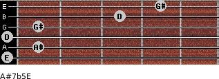 A#7b5/E for guitar on frets 0, 1, 0, 1, 3, 4