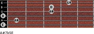 A#7b5/E for guitar on frets 0, 1, 0, 3, 3, 4