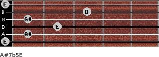 A#7b5/E for guitar on frets 0, 1, 2, 1, 3, 0