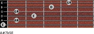 A#7b5/E for guitar on frets 0, 1, 2, 1, 3, 4