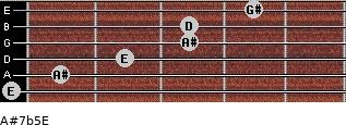 A#7b5/E for guitar on frets 0, 1, 2, 3, 3, 4
