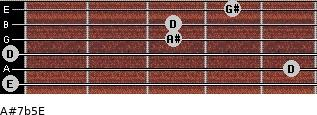 A#7b5/E for guitar on frets 0, 5, 0, 3, 3, 4