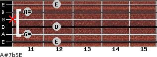 A#7b5/E for guitar on frets 12, 11, 12, x, 11, 12