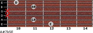 A#7b5/E for guitar on frets 12, 11, x, x, 11, 10