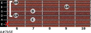 A#7b5/E for guitar on frets x, 7, 6, 7, 9, 6