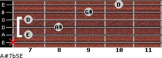 A#7b5/E for guitar on frets x, 7, 8, 7, 9, 10