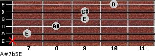 A#7b5/E for guitar on frets x, 7, 8, 9, 9, 10