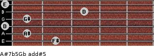 A#7b5/Gb add(#5) guitar chord