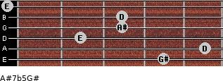 A#7b5/G# for guitar on frets 4, 5, 2, 3, 3, 0