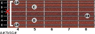 A#7b5/G# for guitar on frets 4, 5, 8, x, 5, 4